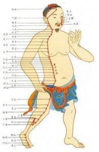 Le Massage Shiatsu shiatsu21-196x300